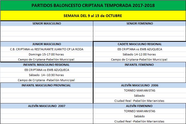 Torneo de minibasket en Ciudad Real y el inicio de infantiles y cadetes 3