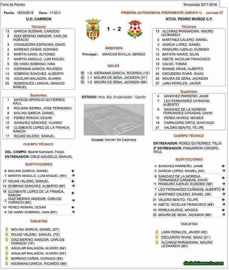 U.D. Carrión pierde frente al Atlético Pedro Muñoz C.F. 3
