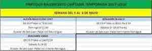 Previa Baloncesto Criptana, durante los días 5 y 6 de mayo 1