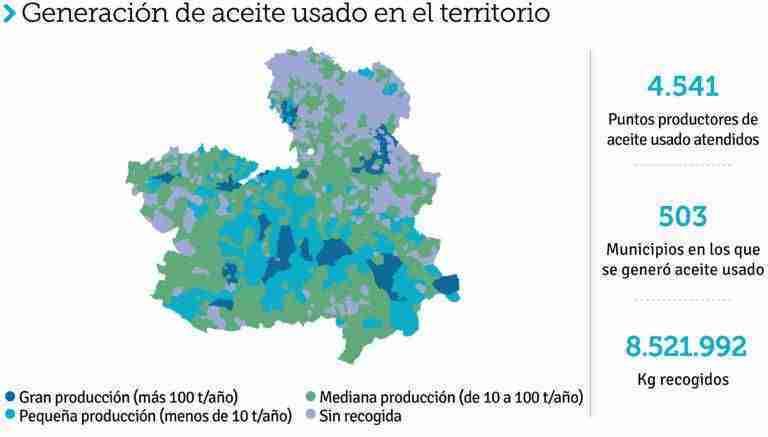 SIGAUS recogió en Castilla-La Mancha una cantidad bruta de 8.522 toneladas de aceites usados