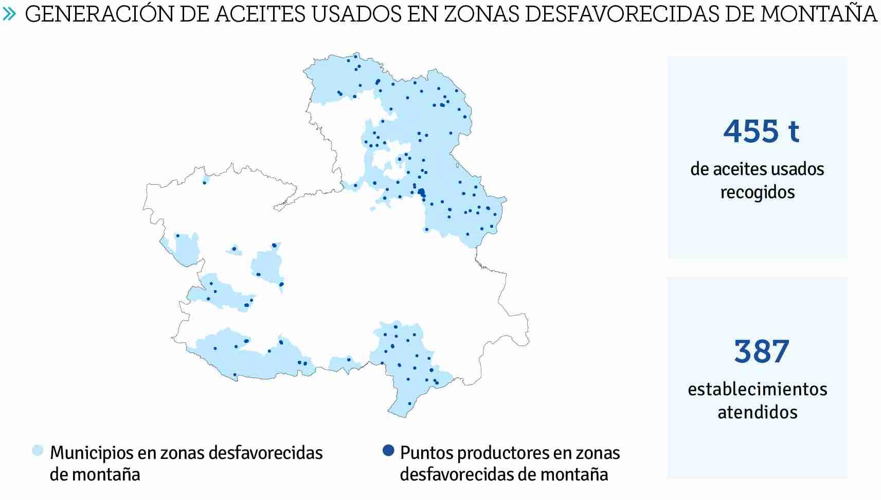 Castilla-La Mancha recicla 8 millones de litros de aceite usados 4