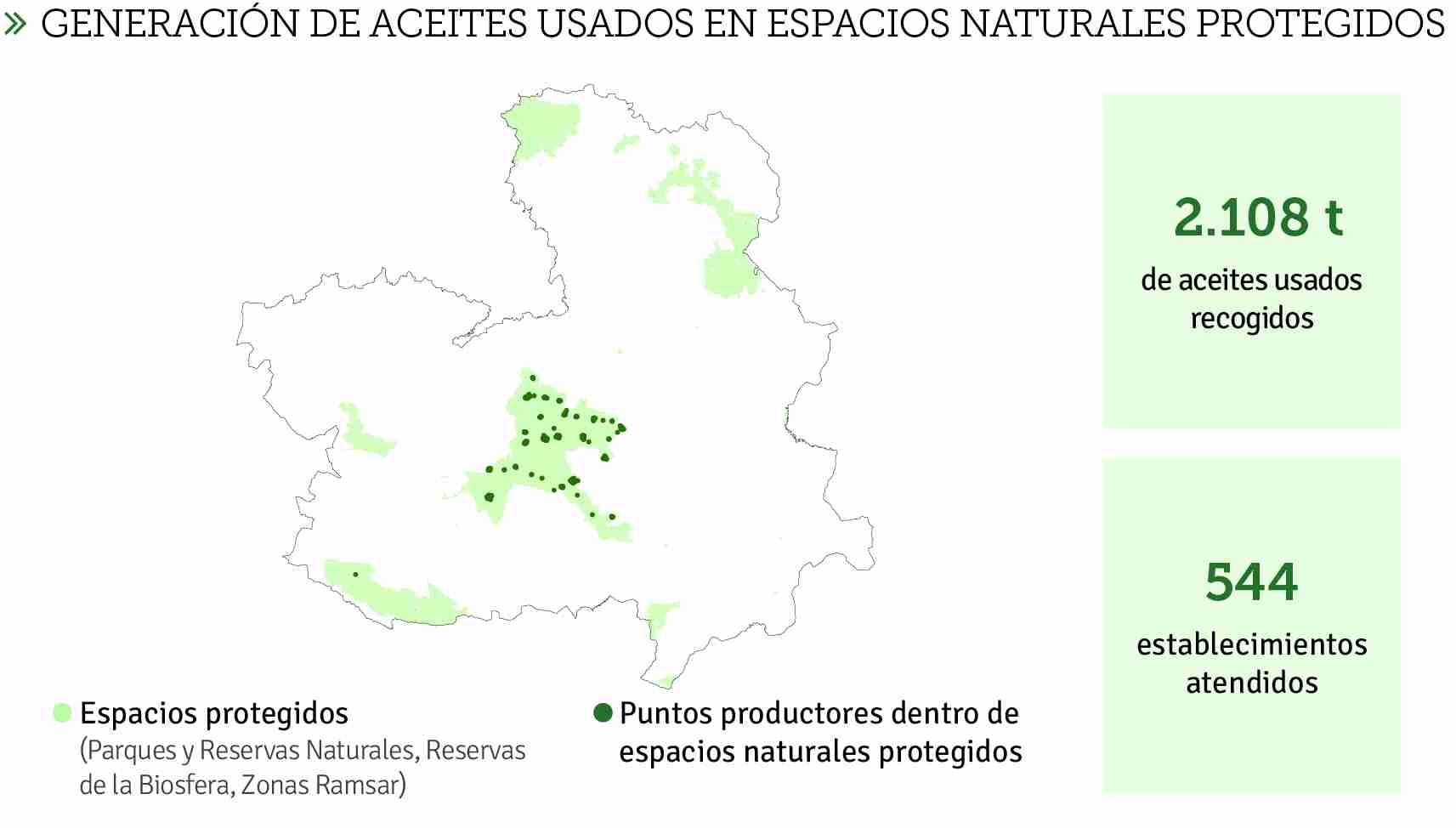 Castilla-La Mancha recicla 8 millones de litros de aceite usados 5