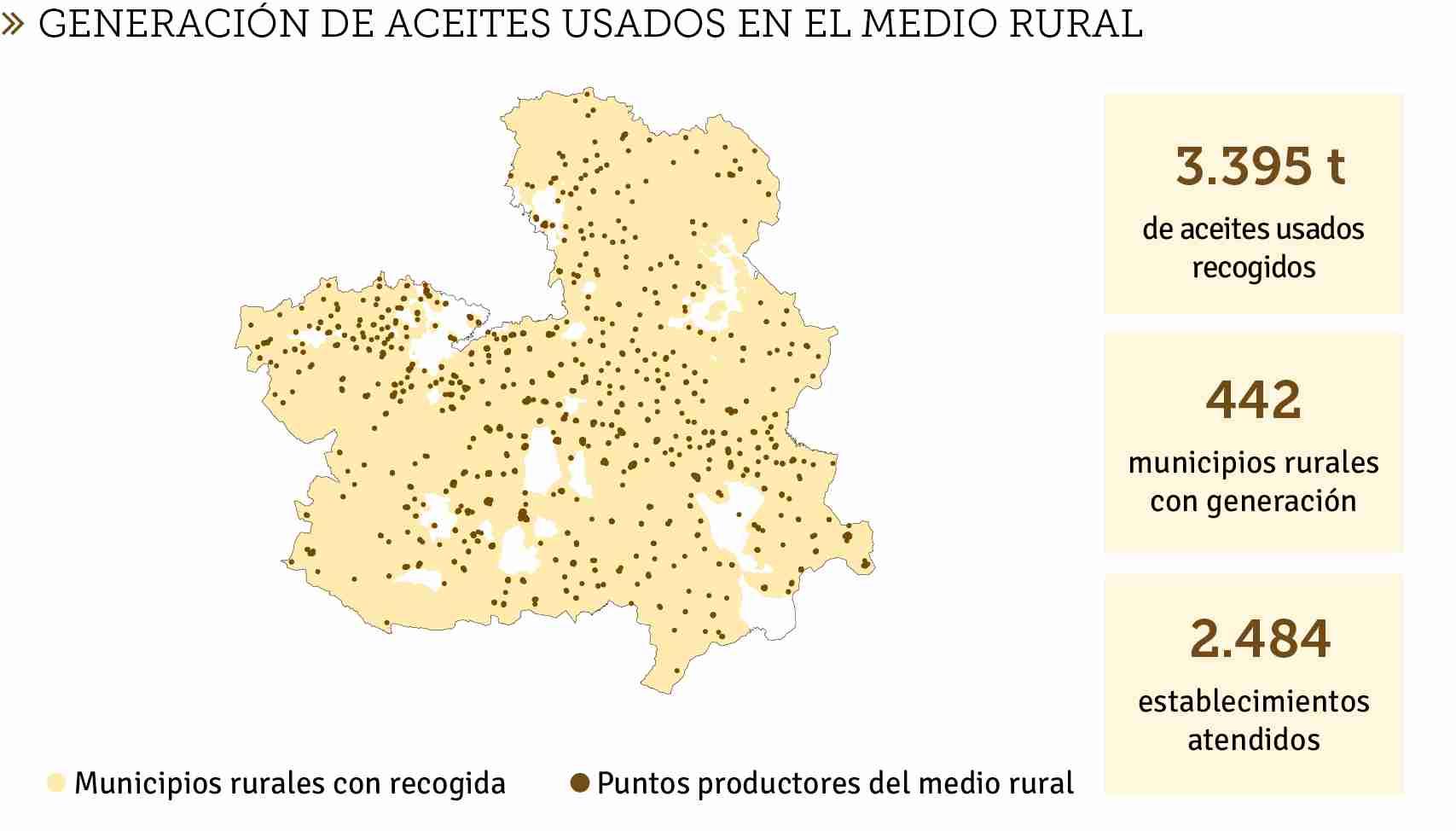 Castilla-La Mancha recicla 8 millones de litros de aceite usados 3
