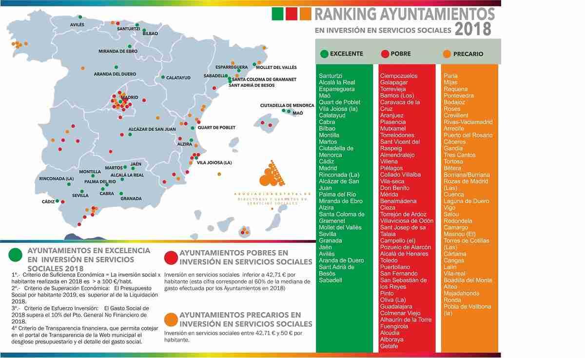 Análisis de los Ayuntamientos que alcanzan la Excelencia en su gasto servicios sociales 15