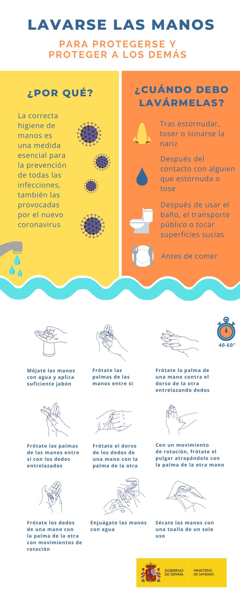 El Servicio de Prevención y Salud Laboral de la Diputación de Ciudad Real informa a los trabajadores sobre el coronavirus 3