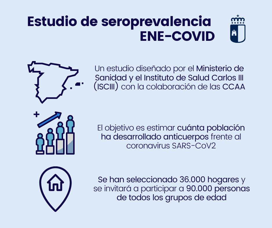 Comienzo del Estudio de seroprevalencia frente a COVID-19 6