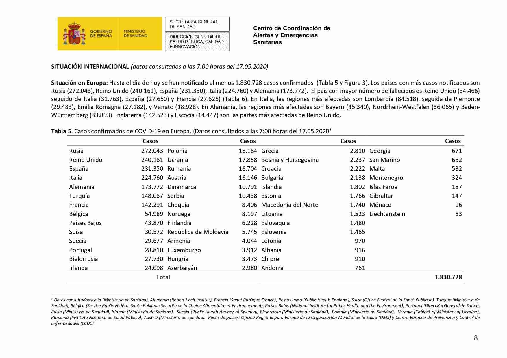 Actualización de la enfermedad por el coronavirus al 17 de mayo de 2020 34