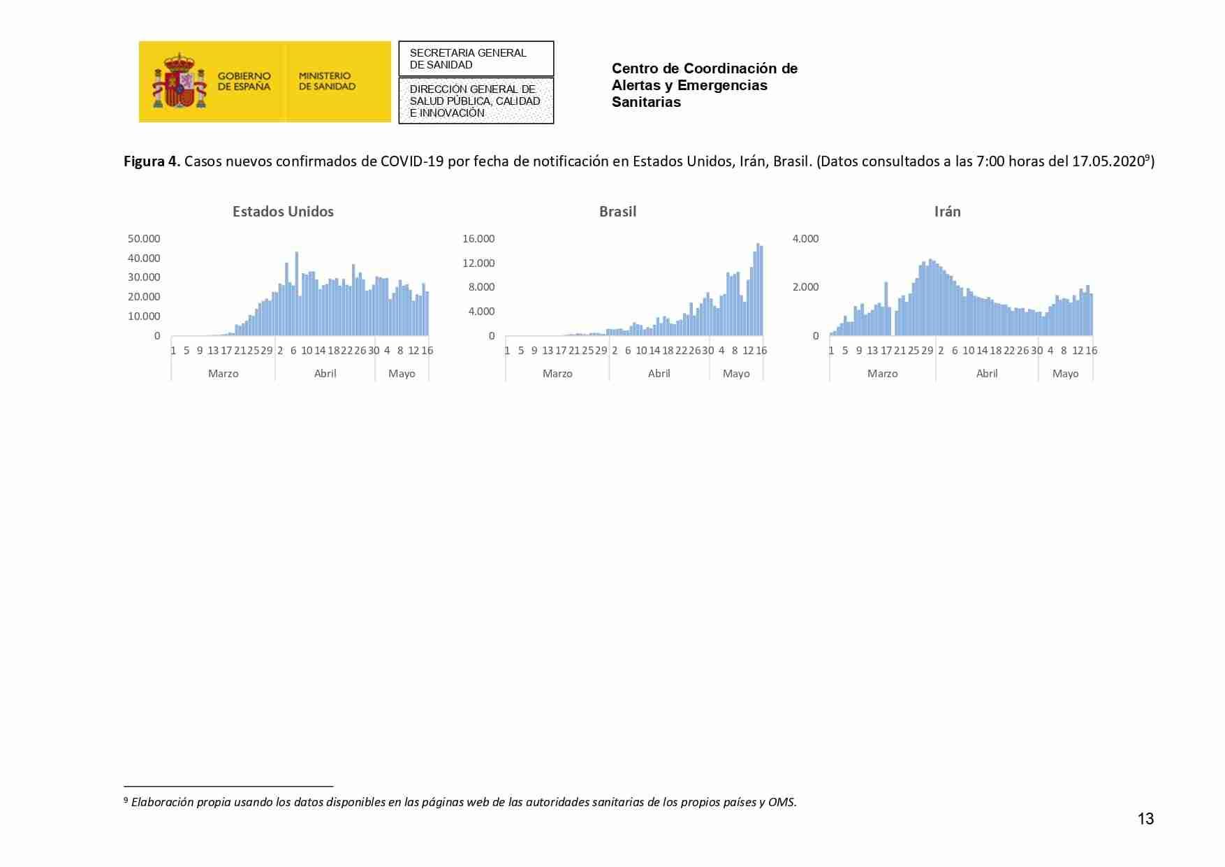 Actualización de la enfermedad por el coronavirus al 17 de mayo de 2020 39