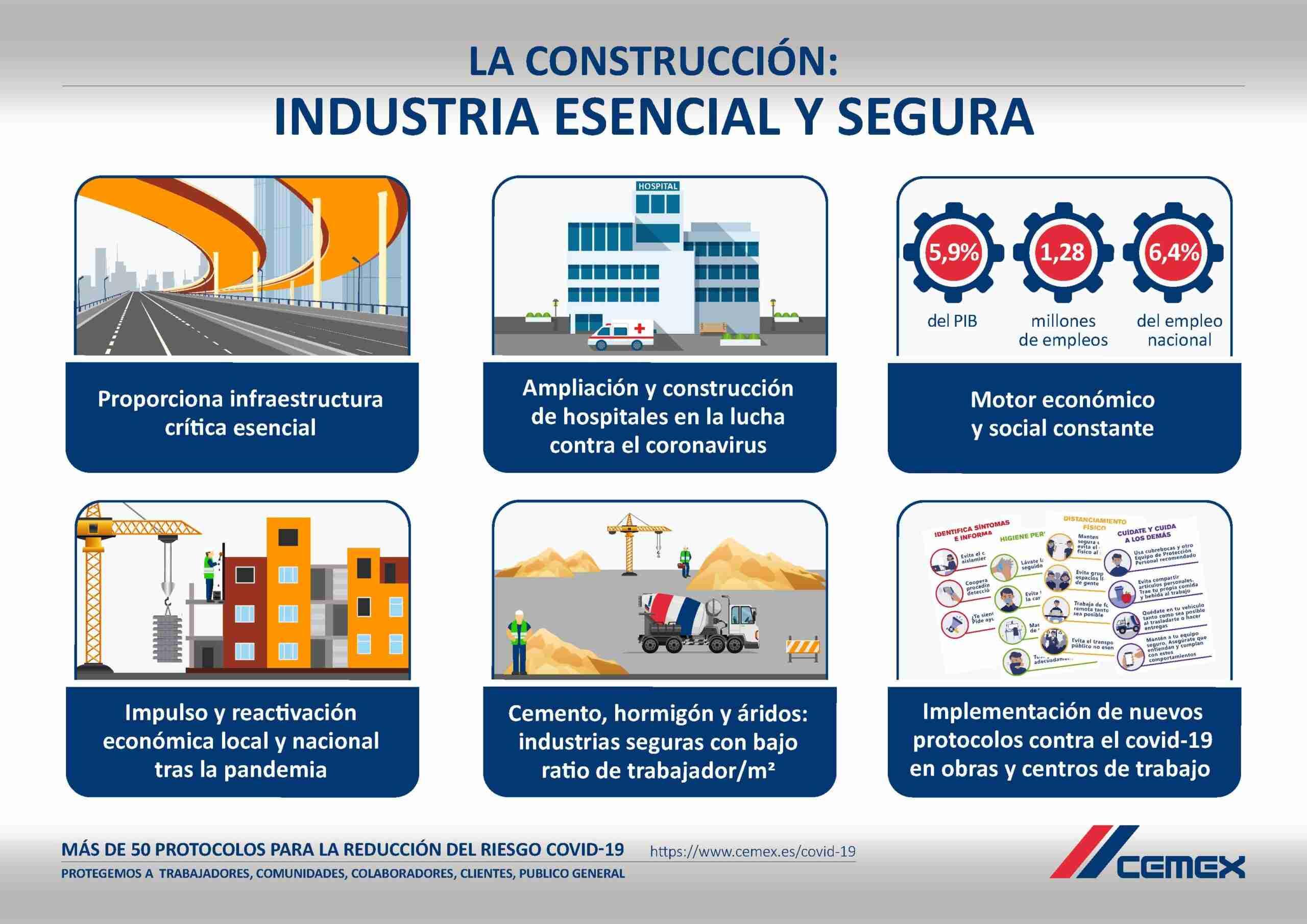 La industria de la construcción, motor de la recuperación económica 3