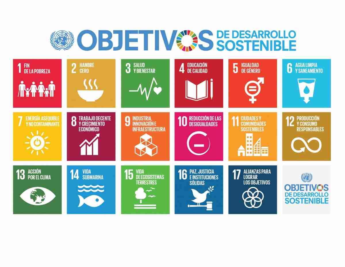 arquitectos clm comprometidos agenda 2030 desarrollo sostenible