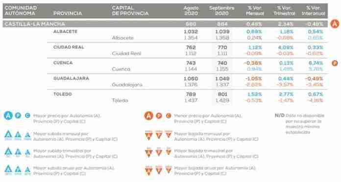 informe precio vivienda espana septiembre