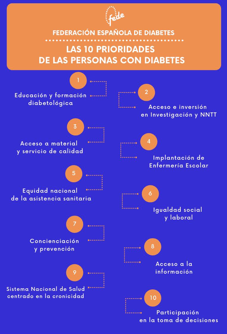 La Federación Española de Diabetes destaca las 10 prioridades de los pacientes que marcarán 2021 3