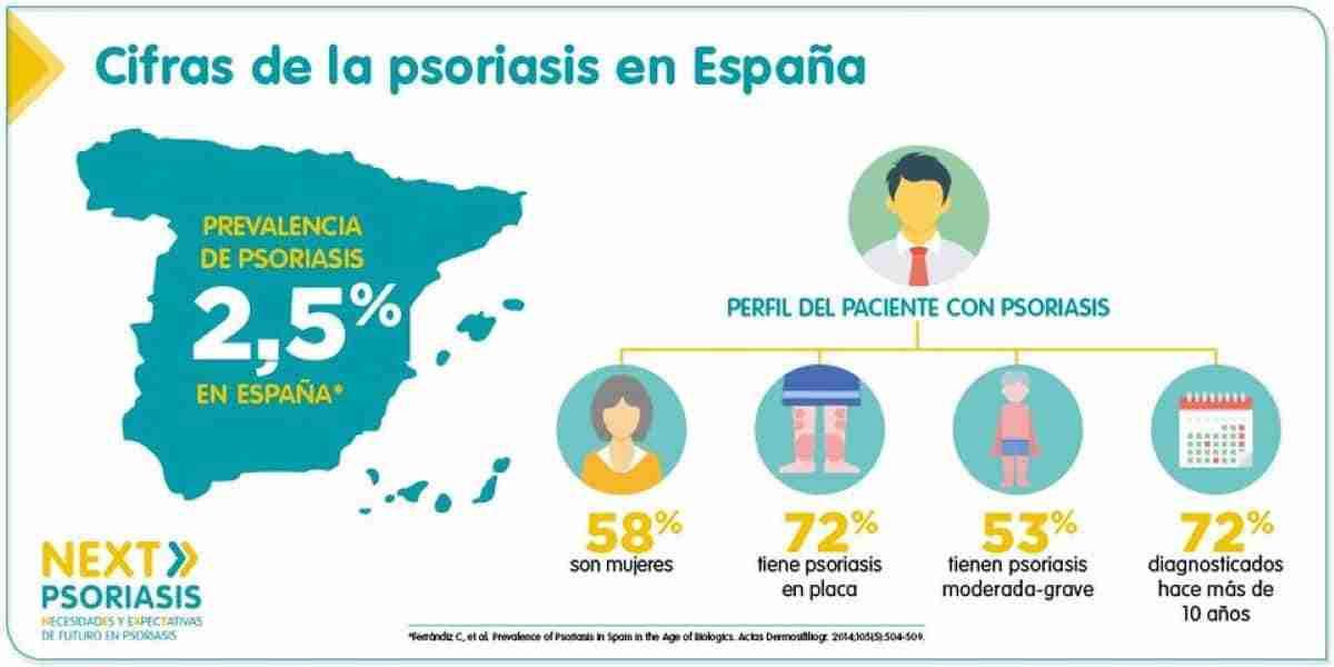 abordaje de la psoriasis