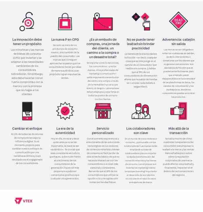 vtex 8 tendencias clave en el proceso de transformacion digital