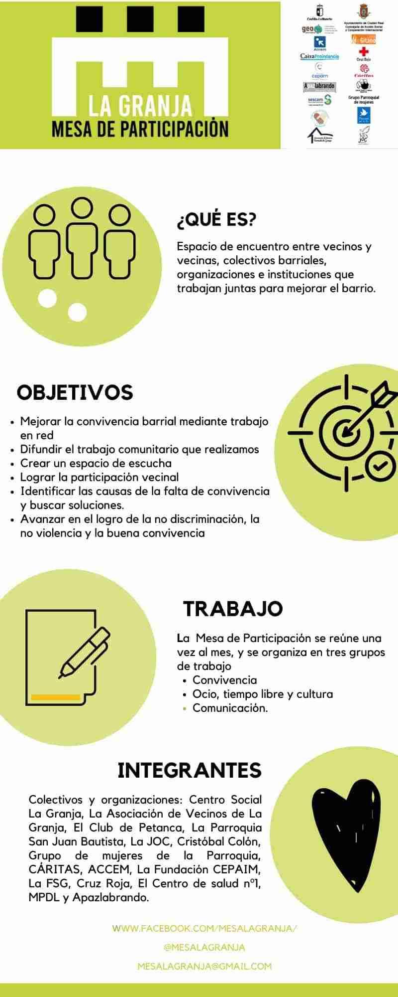 Mesa de Participación del barrio de La Granja