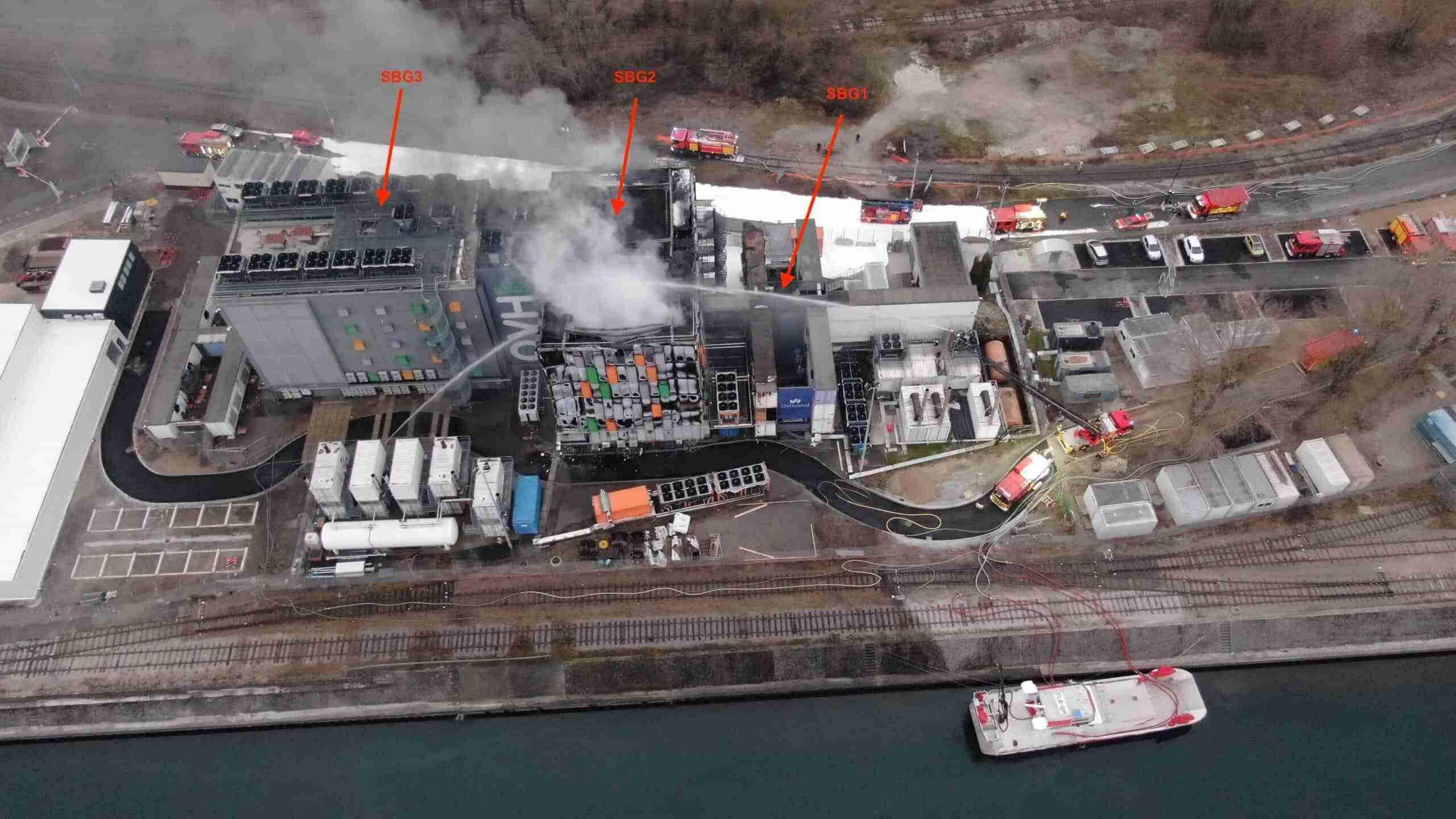 La pérdida de datos por el incendio en el centro de datos de OVH en Francia 5