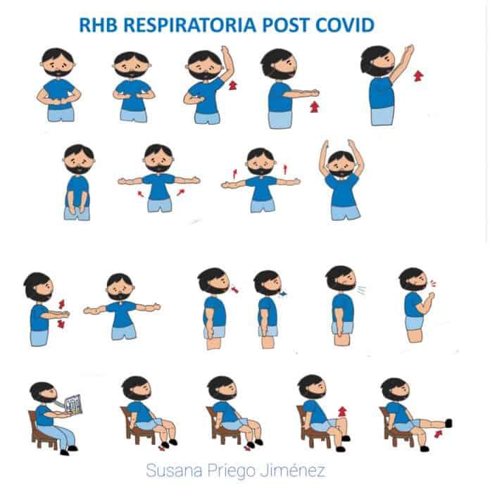 secuelas covid fisioterapia respiratoria