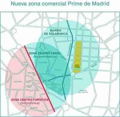 Mejora por cuatro mes consecutivo en el comercio de Madrid y empieza el rebote de consumo 3