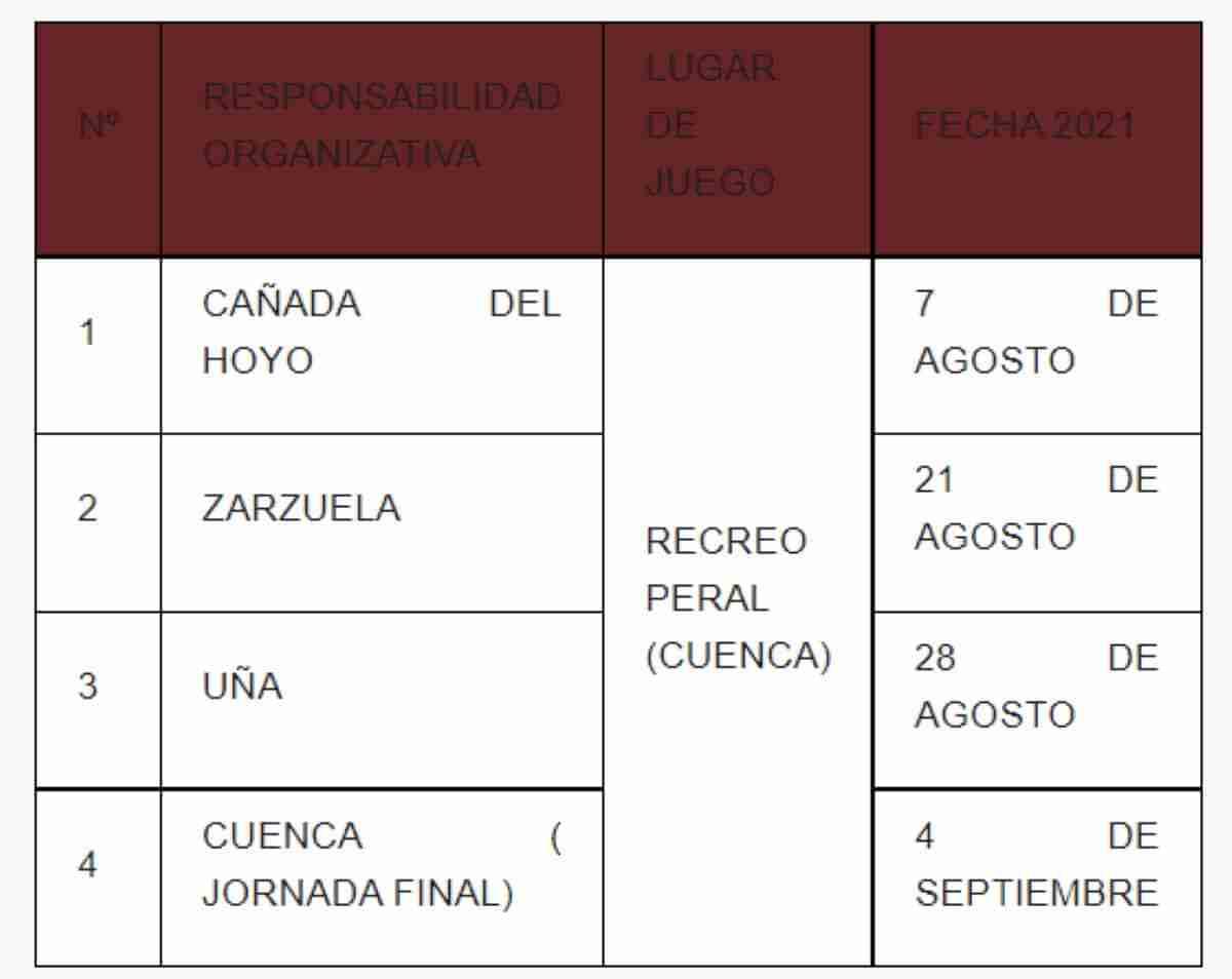calendario I Circuito de Bolos Diputacion Serrania de Cuenca